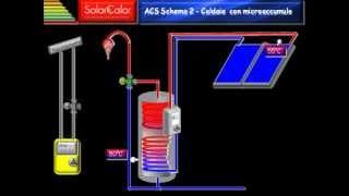 Schema 2: Solare Termico per ACS