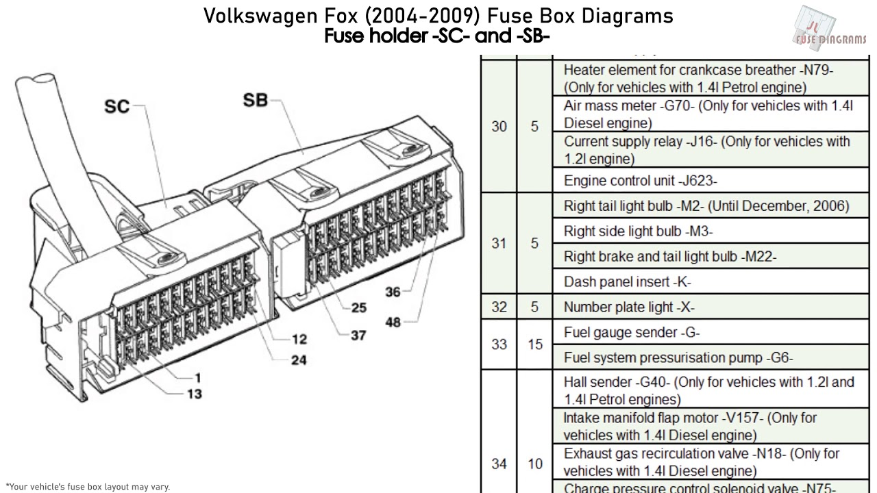 88 Vw Fox Fuse Diagram Full Version Hd Quality Fuse Diagram Lodi Diagram Kuteportal Fr