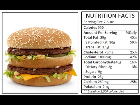 FDA Rules Calorie Counts MUST Be Posted