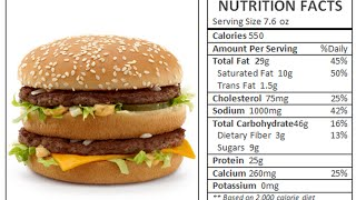 FDA Rules Calorie Counts MUST Be Posted(, 2014-11-30T01:00:01.000Z)