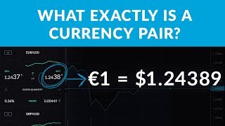 Currency Pairs | Trading Terms