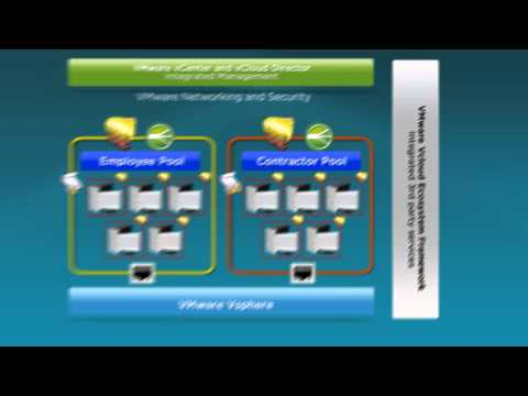 VMware VCloud Networking And Security Overview