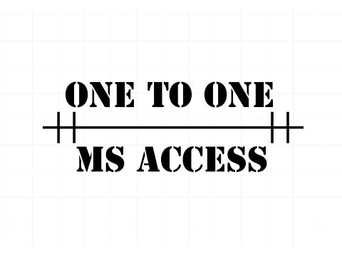 how to create relationship in ms access 2010