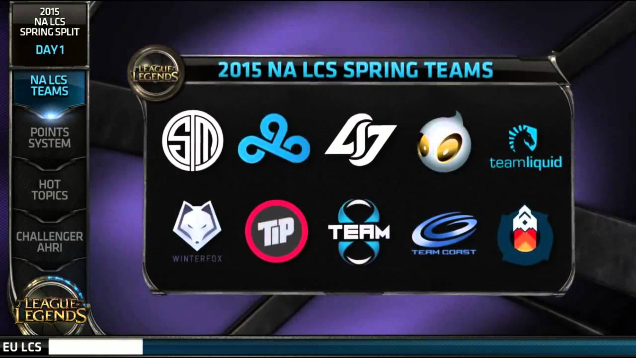 League Of Legends Na Lcs
