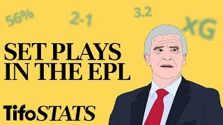 Set Plays In The EPL   By The Numbers
