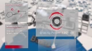 F1 Grand Prix of Azerbaijan 2018 - The hardest braking point