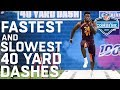 Fastest & Slowest 40-Yard Dashes | 2019 NFL Scouting Combine Highlights