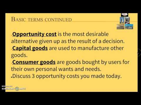 Basic Economic Terms