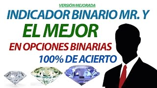 Opciones Binarias Interactive Brokers