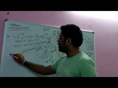 Empower Network Hindi $25 Business Plan Presentation. LOGIN to watch Hindi plan