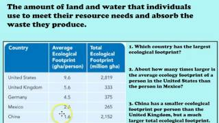 Renewable and Nonrenewable Resources Review