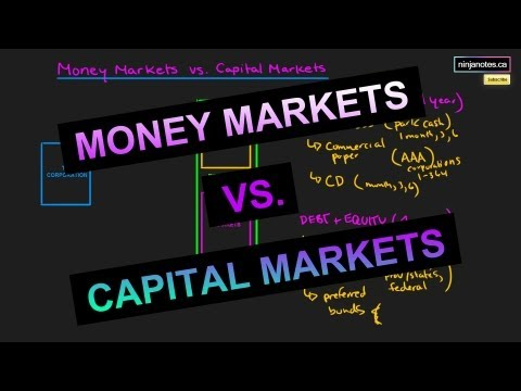 Money Markets and Capital Markets (Corporate Finance Series)