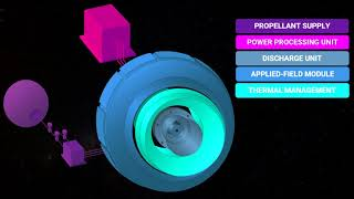Neutron Star Systems - Product Video