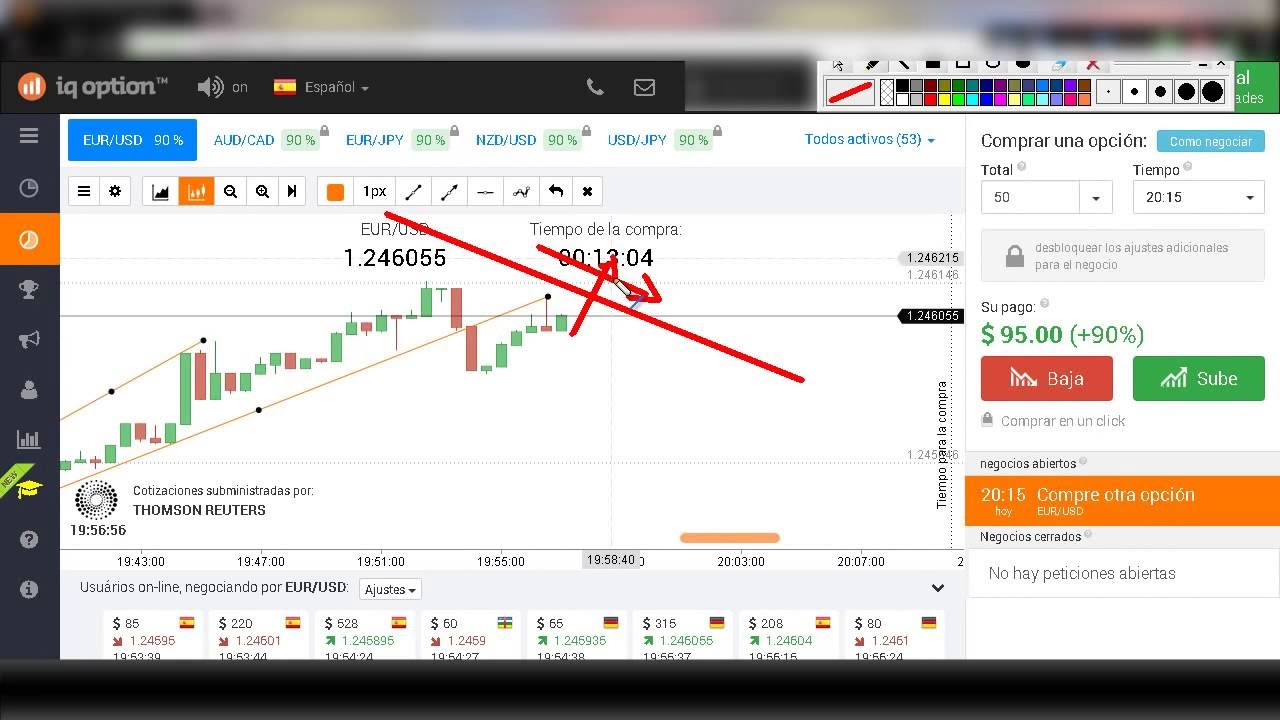 Gaps when trading binary options reviews