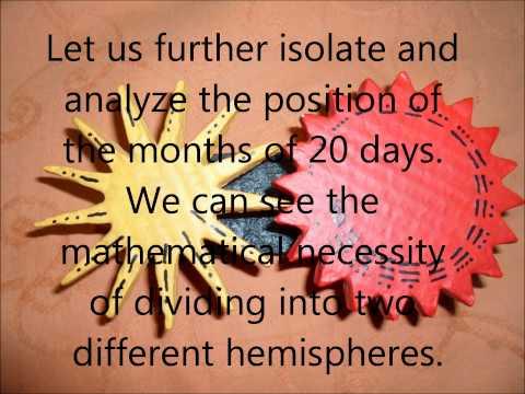 260 Days Calendar