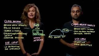 CloudArchive vs. CloudArchive Direct - FIGHT!