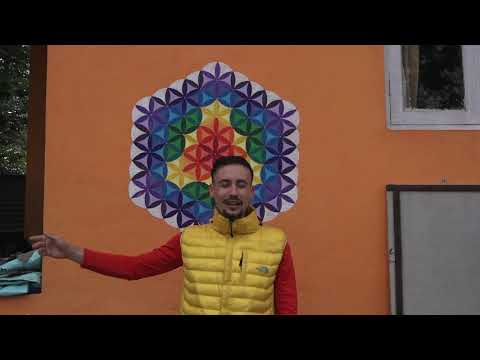 Review Shanti Yoga Ashram Teacher Training Kevin