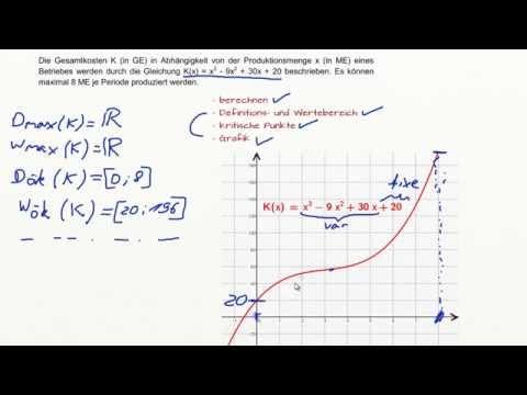 Teil 1: Gesamtkostenfunktion - Eigenschaften von Funktionen