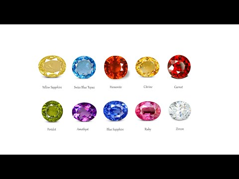 Gemstone Recommendation by Date of Birth, Gemstone Astrology, Which