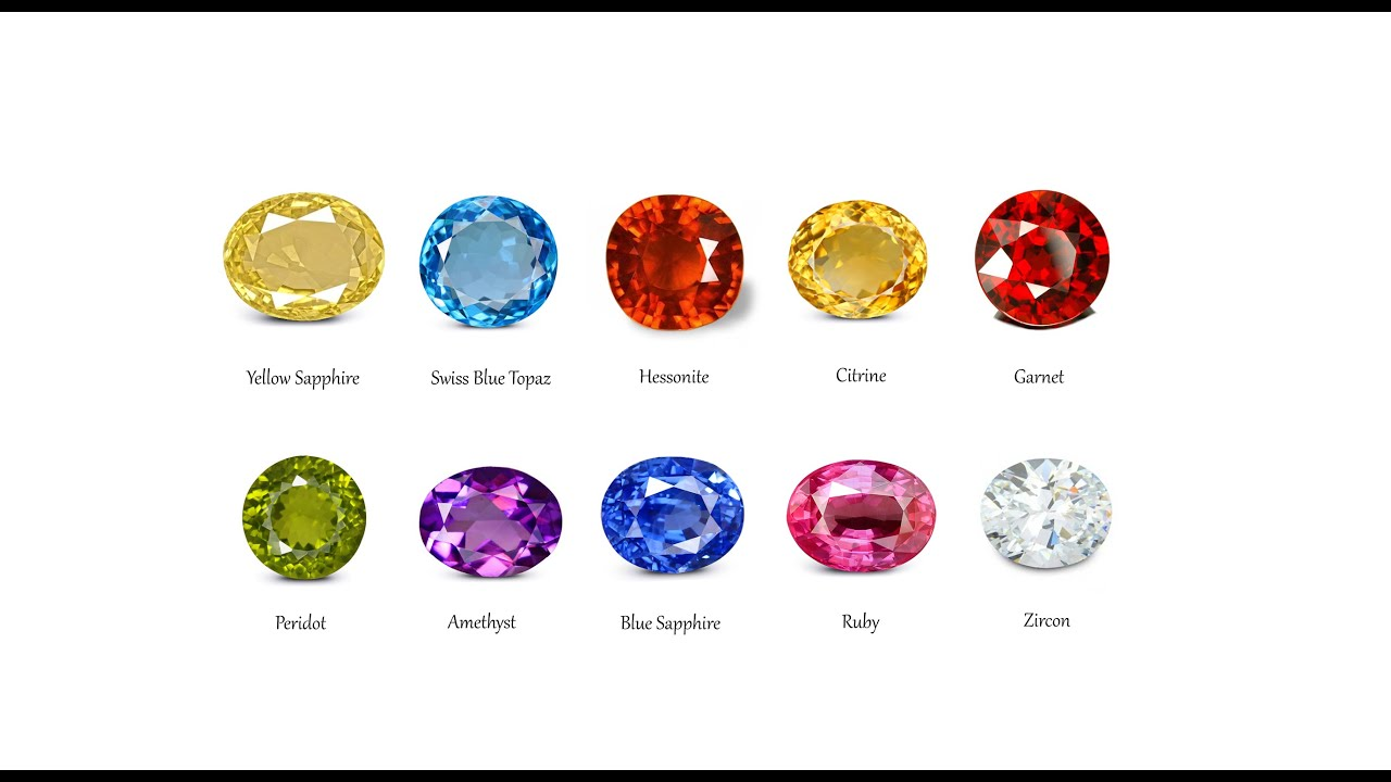 Gemstone Recommendation by Date of Birth, Gemstone Astrology