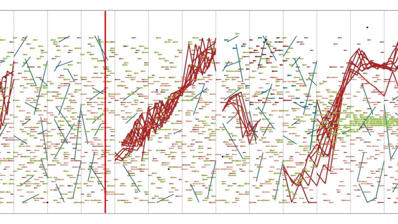 Velocità datazione Mediathek
