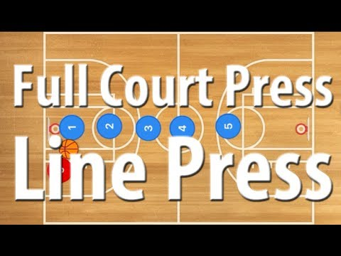 how to break a full court press