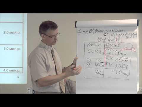 Расчет стоимости бизнеса - Михаил Серов
