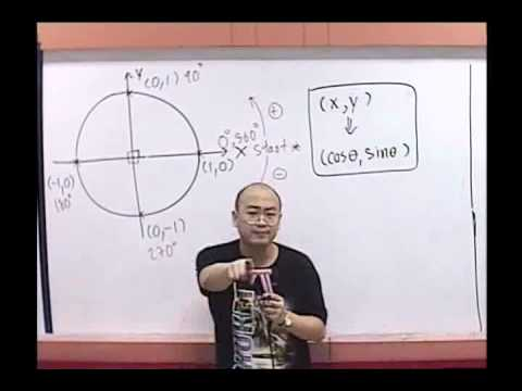 Trigonometric functions ตรีโกณมิติ ม.5 [2-2] By www.tutoroui-plus.com