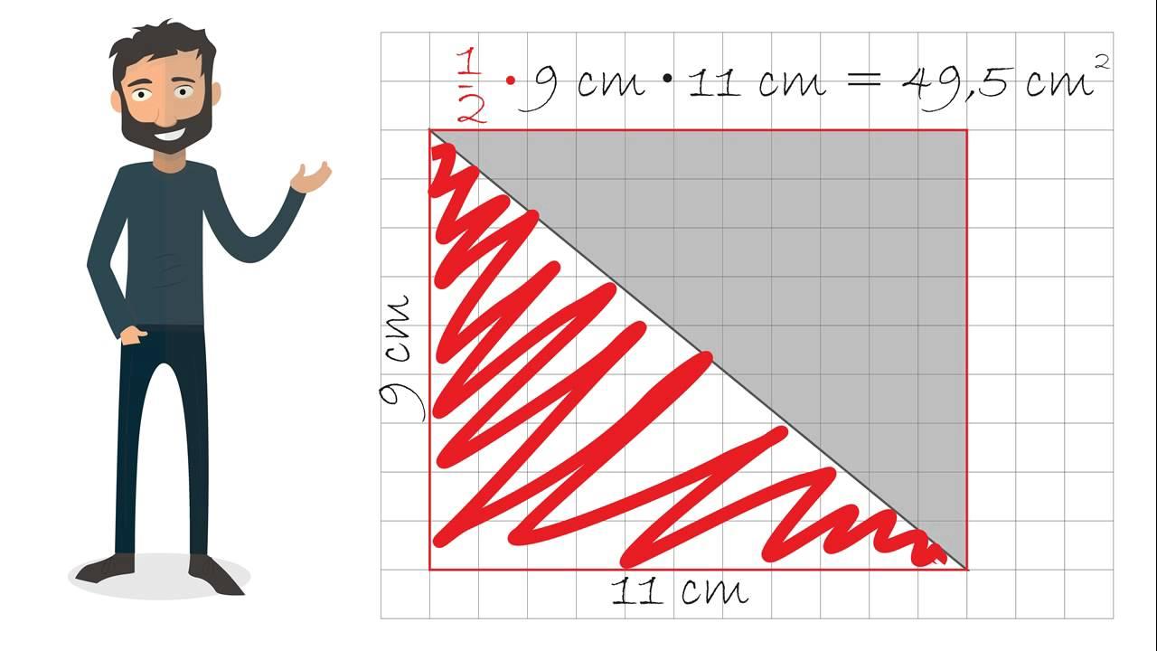 Arealet af en trekant med Peter