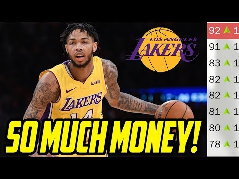 UNLIMITED CAP SPACE! Rebuilding the New Look Lakers! NBA 2K18