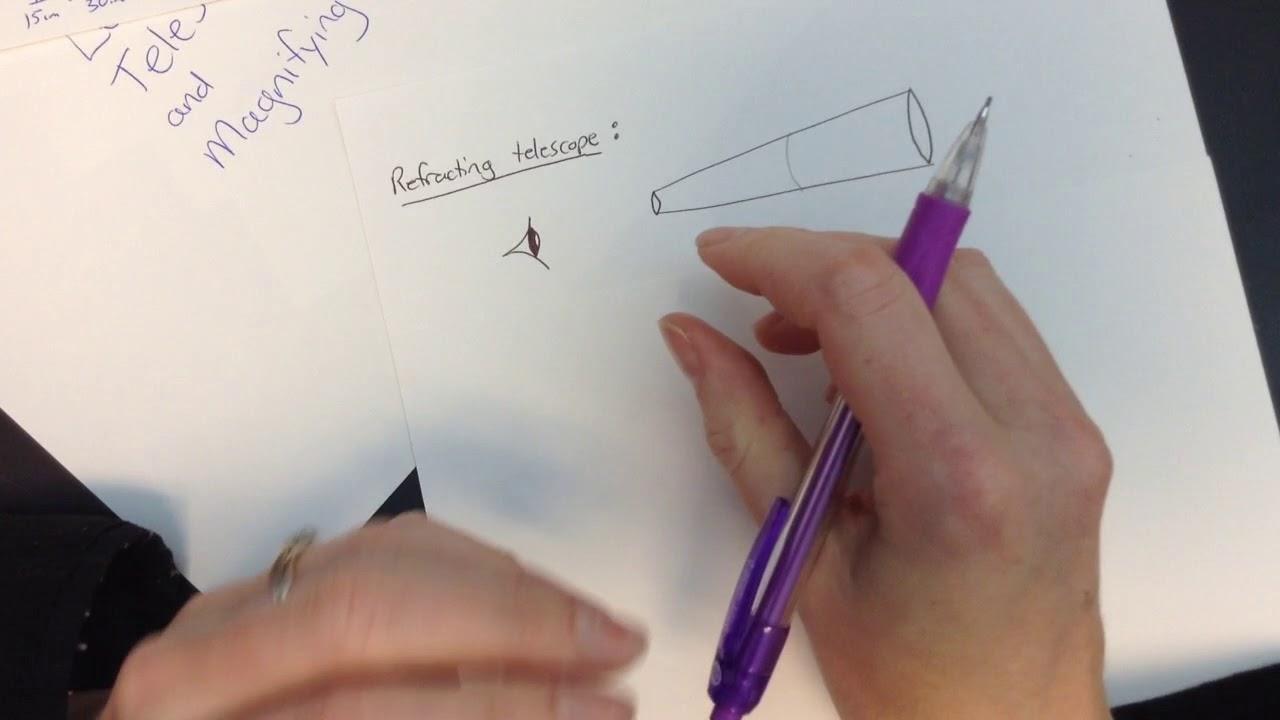 Tele vue optics determining when to use eyeglasses