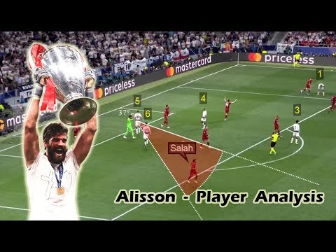 Alisson - Player Analysis - First Liverpool Season Review