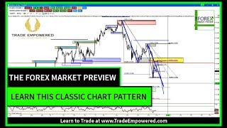 FOREX TRADING- Learn To Trade This Classic Chart Pattern