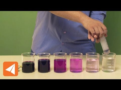 Potassium permanganate and dilution | Molecular Structure | Chemistry