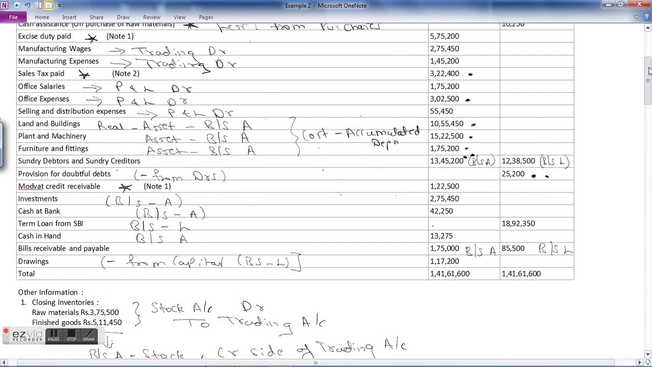 Final Accountsfinancial Statements Example With Adjustments Of