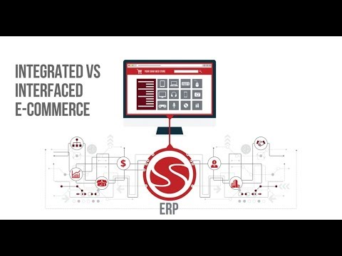 Interfaced vs. Integrated E-Commerce | Sana Commerce
