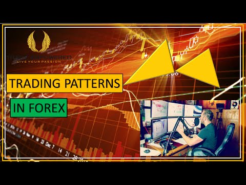 FOREX TRADING - TRADING PATTERNS