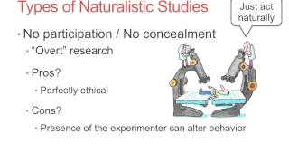 Observational Methods: 6 - Participation and concealment in naturalistic observation