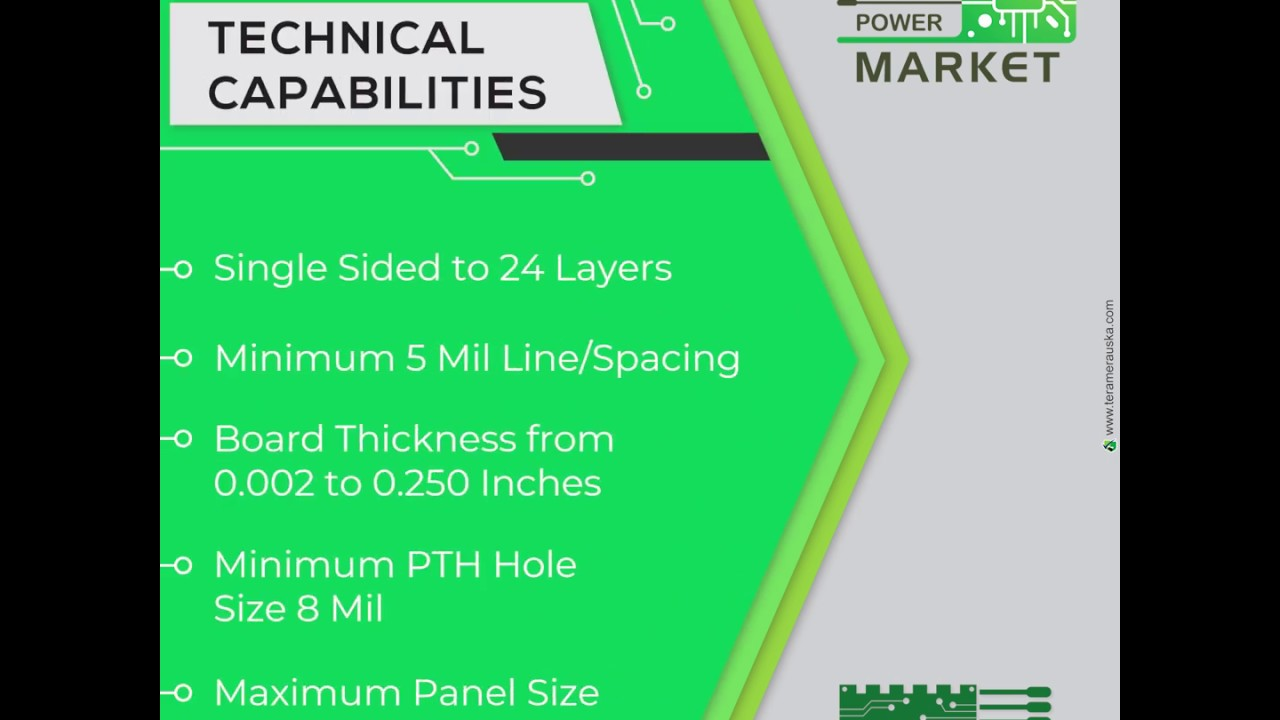 Our Offerings - PCB Power Market USA
