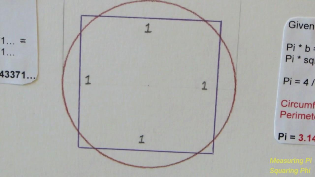 Pi Math Proof - Measuring Pi Squaring Phi