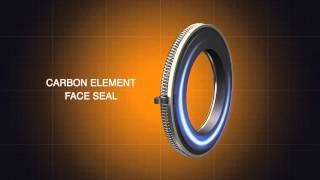 Sentinel animation dresser 12 4 14
