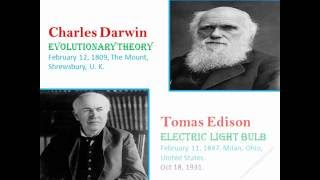 famous scientists and their inventions/Inventions and Inventors