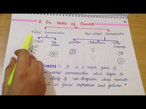 Types Of Communication  Unit-4.4 Paper-1 NET (in Hindi)