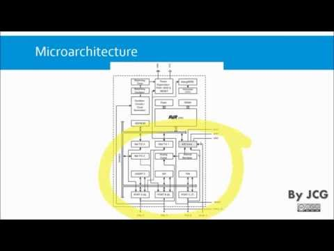 ATmega328 Architecture Overview