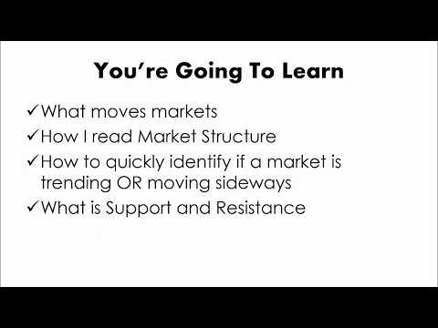 Lesson 1: How to read Market Structure