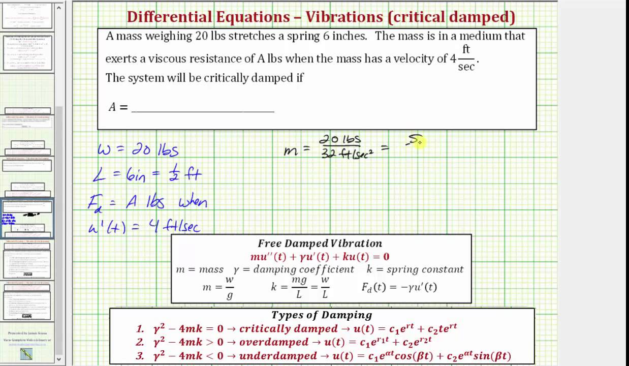Ex: Determine a Dampening Force For An Critically Damped System (Free  Damped Vibration)