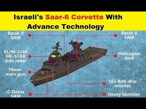 Israeli Navy Saar-6 Corvette New Patrol Vessels from Germany