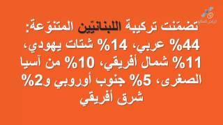 حمض نووي يظهر أن سكان شمال افريقيا(ليبيا-تونس-الجزائر-المغرب) ليسوا عرباً. عدوا الي أصلكم!