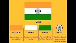 Top 10 Best National Flags in the world & Meaning of the Flag