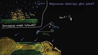 Yağmur Adam Problemi (Fen Bilimleri)(Fizik)